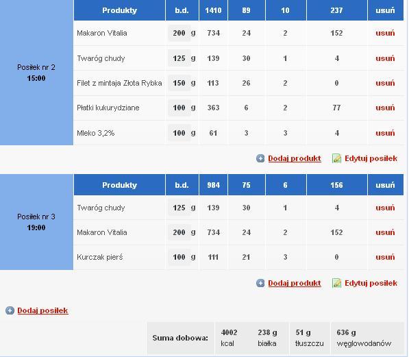 dieta disociata 3 3 3 forum