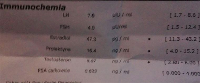 Nolvadex post cycle therapy dosage index